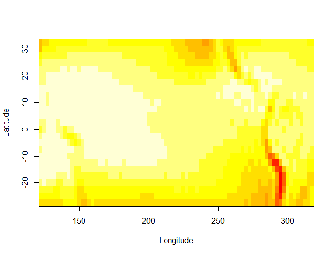 Yearly mean temperatures over the pacific in 1951